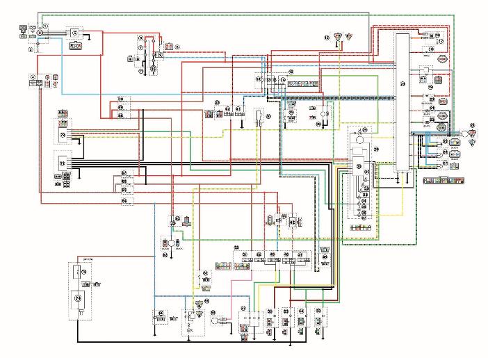 Elektrisch schema Tenere