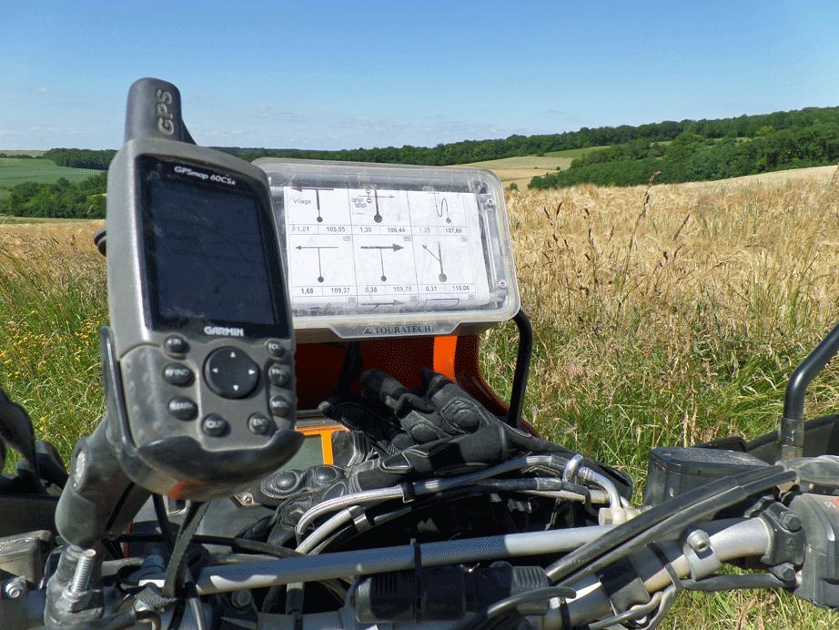 motorfiets navigatie
